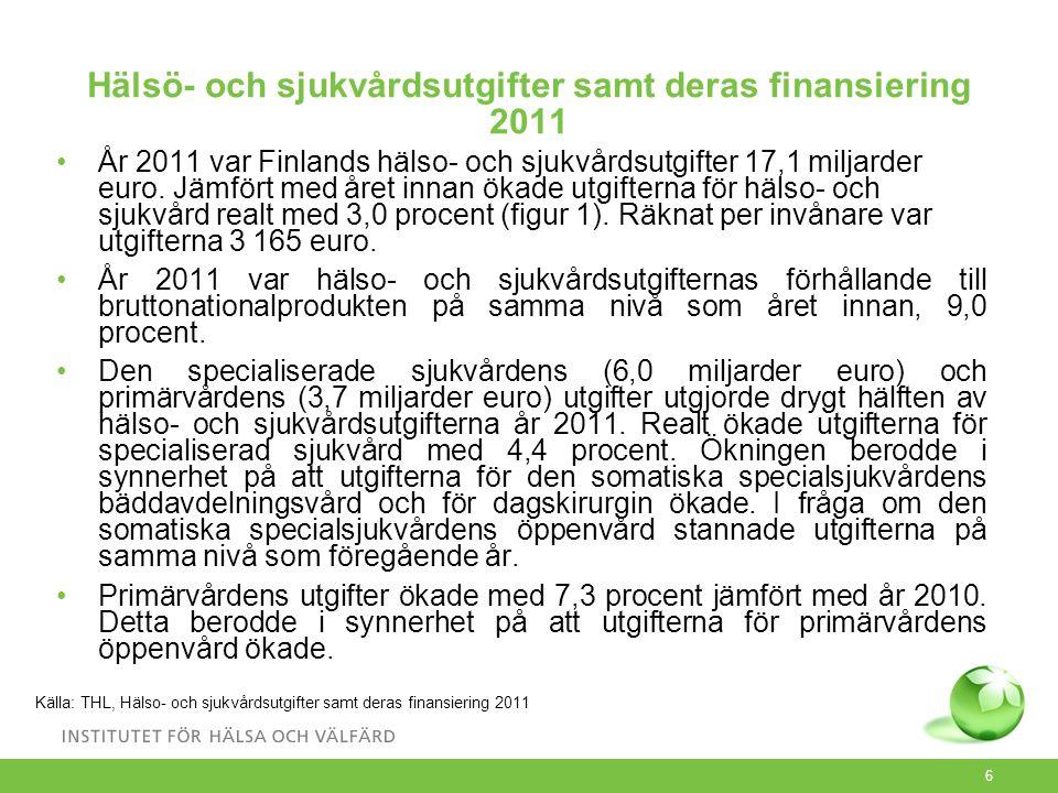 6 Hälsö- och sjukvårdsutgifter samt deras finansiering 2011 År 2011 var Finlands hälso- och sjukvårdsutgifter 17,1 miljarder euro. Jämfört med året in