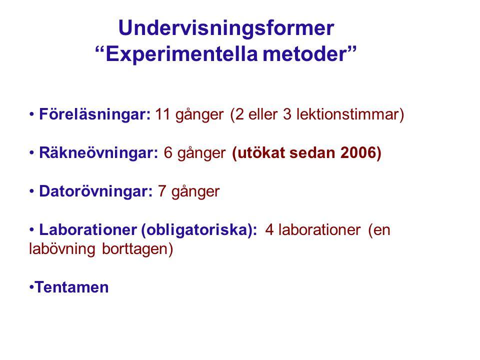 Undervisningsformer Experimentella metoder Föreläsningar: 11 gånger (2 eller 3 lektionstimmar) Räkneövningar: 6 gånger (utökat sedan 2006) Datorövningar: 7 gånger Laborationer (obligatoriska): 4 laborationer (en labövning borttagen) Tentamen