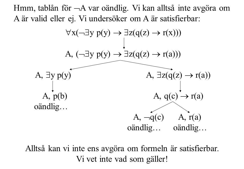 Hmm, tablån för  A var oändlig. Vi kan alltså inte avgöra om A är valid eller ej.