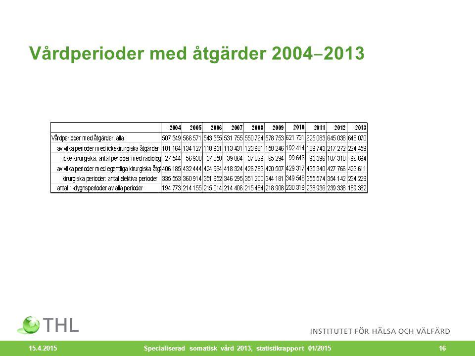 Vårdperioder med åtgärder 2004 ‒ 2013 15.4.2015 Specialiserad somatisk vård 2013, statistikrapport 01/201516