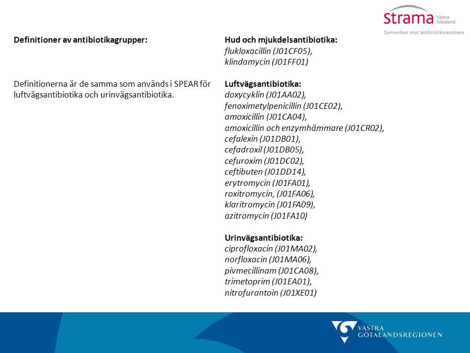 Hud och mjukdelsantibiotika: flukloxacillin (J01CF05), klindamycin (J01FF01) Luftvägsantibiotika: doxycyklin (J01AA02), fenoximetylpenicillin (J01CE02), amoxicillin (J01CA04), amoxicillin och enzymhämmare (J01CR02), cefalexin (J01DB01), cefadroxil (J01DB05), cefuroxim (J01DC02), ceftibuten (J01DD14), erytromycin (J01FA01), roxitromycin, (J01FA06), klaritromycin (J01FA09), azitromycin (J01FA10) Urinvägsantibiotika: ciprofloxacin (J01MA02), norfloxacin (J01MA06), pivmecillinam (J01CA08), trimetoprim (J01EA01), nitrofurantoin (J01XE01) Definitioner av antibiotikagrupper: Definitionerna är de samma som används i SPEAR för luftvägsantibiotika och urinvägsantibiotika.