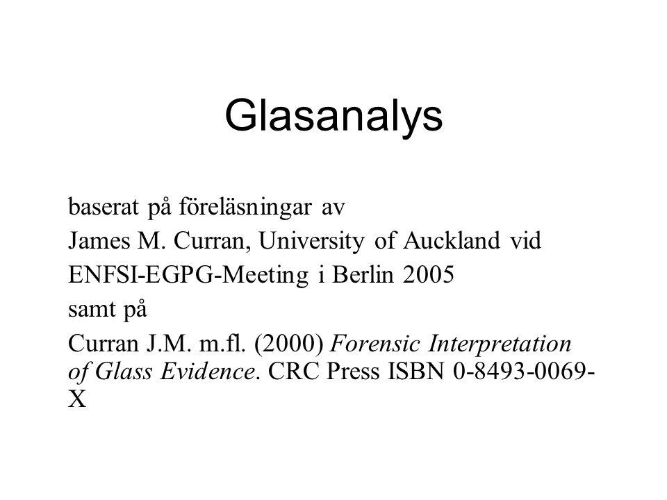 Glasanalys baserat på föreläsningar av James M.
