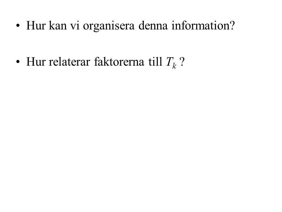 Hur kan vi organisera denna information Hur relaterar faktorerna till T k