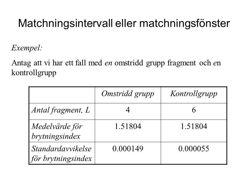 Matchningsintervall eller matchningsfönster Exempel: Antag att vi har ett fall med en omstridd grupp fragment och en kontrollgrupp Omstridd gruppKontrollgrupp Antal fragment, L46 Medelvärde för brytningsindex 1.51804 Standardavvikelse för brytningsindex 0.0001490.000055