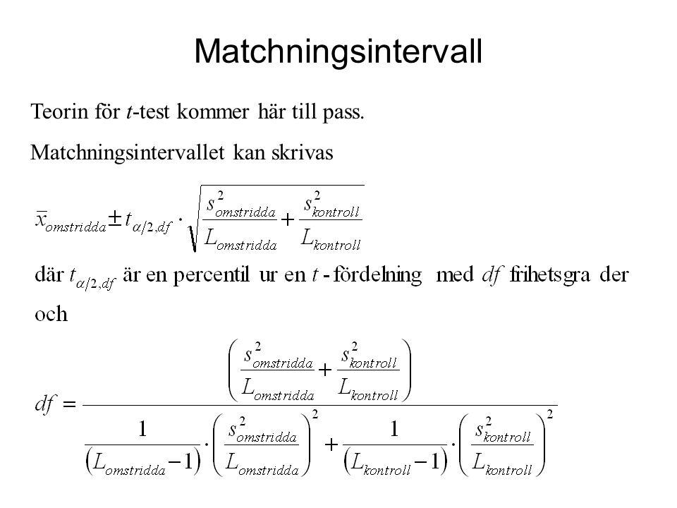 Matchningsintervall Teorin för t-test kommer här till pass. Matchningsintervallet kan skrivas