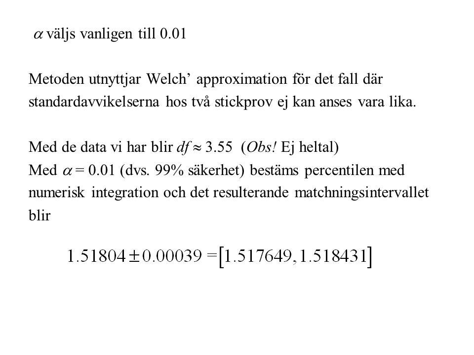  väljs vanligen till 0.01 Metoden utnyttjar Welch' approximation för det fall där standardavvikelserna hos två stickprov ej kan anses vara lika.