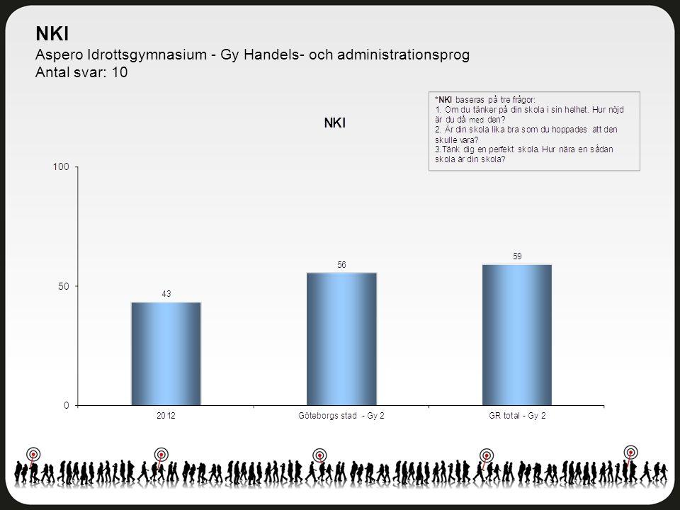 NKI Aspero Idrottsgymnasium - Gy Handels- och administrationsprog Antal svar: 10