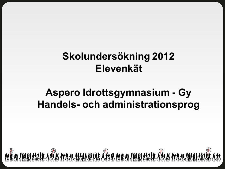 Skolundersökning 2012 Elevenkät Aspero Idrottsgymnasium - Gy Handels- och administrationsprog