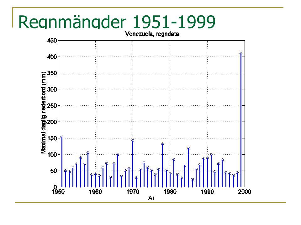 Regnmängder 1951-1999