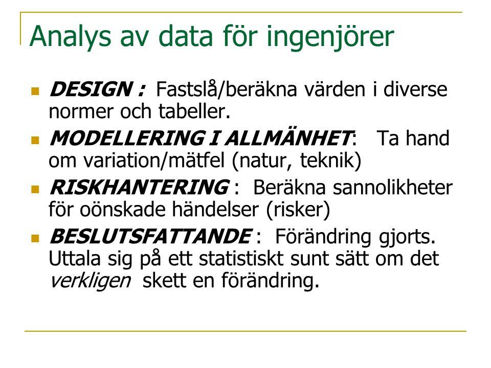 Analys av data för ingenjörer DESIGN : Fastslå/beräkna värden i diverse normer och tabeller. MODELLERING I ALLMÄNHET: Ta hand om variation/mätfel (nat