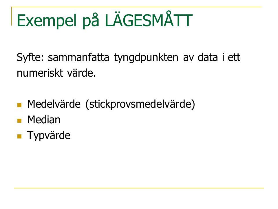 Exempel på LÄGESMÅTT Syfte: sammanfatta tyngdpunkten av data i ett numeriskt värde. Medelvärde (stickprovsmedelvärde) Median Typvärde
