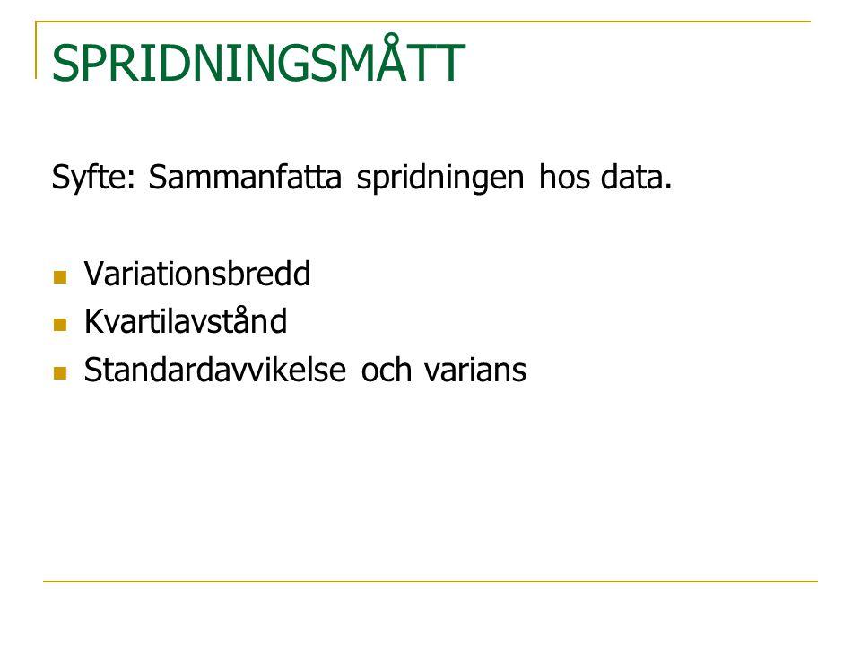 SPRIDNINGSMÅTT Syfte: Sammanfatta spridningen hos data. Variationsbredd Kvartilavstånd Standardavvikelse och varians