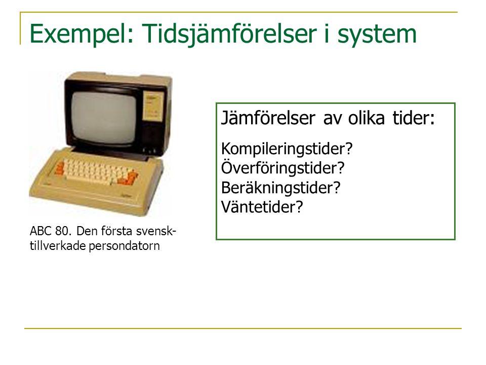 Exempel: Tidsjämförelser i system Jämförelser av olika tider: Kompileringstider? Överföringstider? Beräkningstider? Väntetider? ABC 80. Den första sve