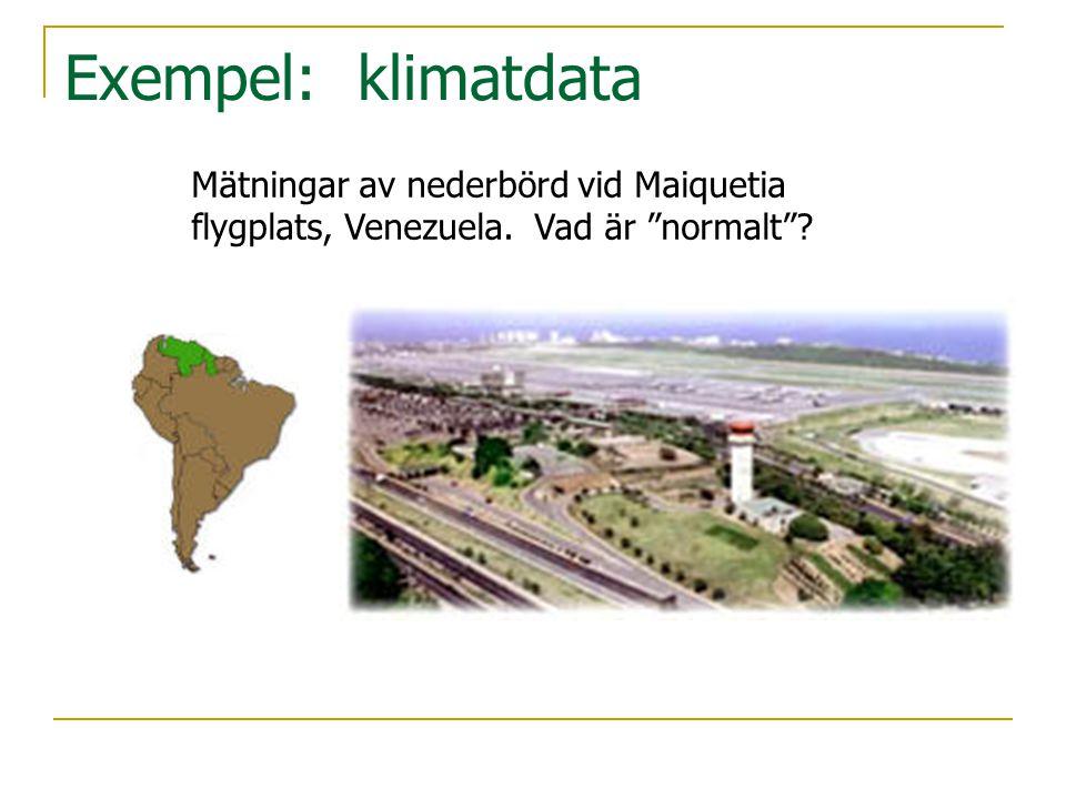 """Exempel: klimatdata Mätningar av nederbörd vid Maiquetia flygplats, Venezuela. Vad är """"normalt""""?"""