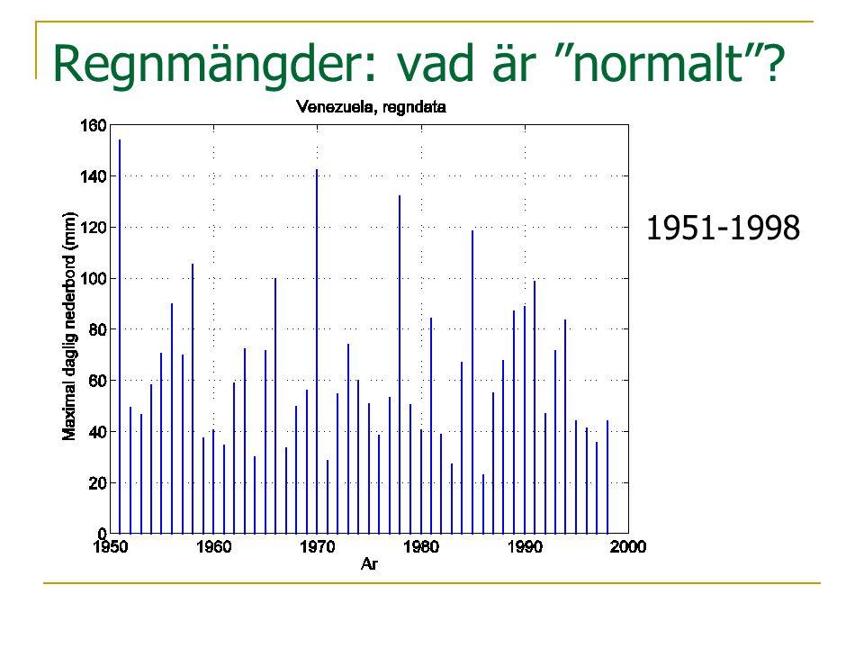 """Regnmängder: vad är """"normalt""""? 1951-1998"""