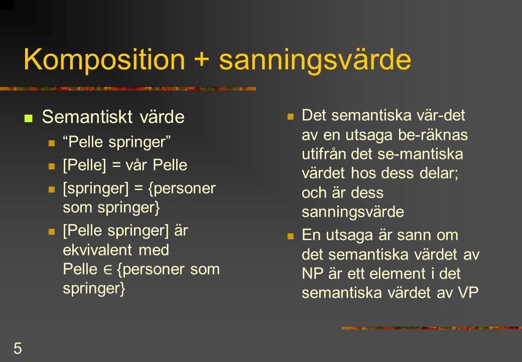 5 Komposition + sanningsvärde Semantiskt värde Pelle springer [Pelle] = vår Pelle [springer] = {personer som springer} [Pelle springer] är ekvivalent med Pelle ∈  {personer som springer} Det semantiska vär-det av en utsaga be-räknas utifrån det se-mantiska värdet hos dess delar; och är dess sanningsvärde En utsaga är sann om det semantiska värdet av NP är ett element i det semantiska värdet av VP