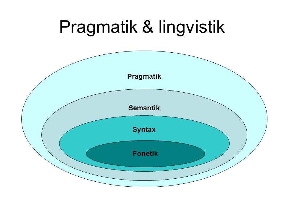 Kontext / sammanhang Fysisk –Tid & rum –Perceptuell kontext –Fysiska egenskaper hos dialogdeltagare (möjliggörande och förhindrande) –Artefakter, verktyg, hjälpmedel Biologisk –Dialogdeltagarna är människor Psykologisk –Psykologiska attityder –Emotioner –Processer –Rationalitet Sociologisk –Språklig kunskap –Dialog/diskurskontext –Sociala attityder –Konventioner –Etik –Sociala institutioner, roller etc.