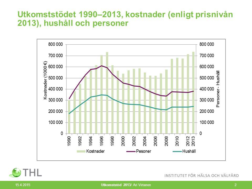 Utkomststödet 1990–2013, kostnader (enligt prisnivån 2013), hushåll och personer 15.4.2015 Utkomststöd 2013/ Ari Virtanen2