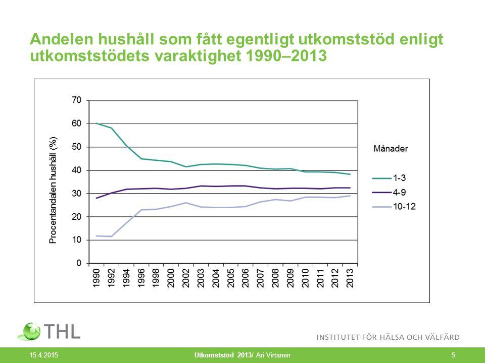 Andelen hushåll som fått egentligt utkomststöd enligt utkomststödets varaktighet 1990–2013 15.4.2015 Utkomststöd 2013/ Ari Virtanen5