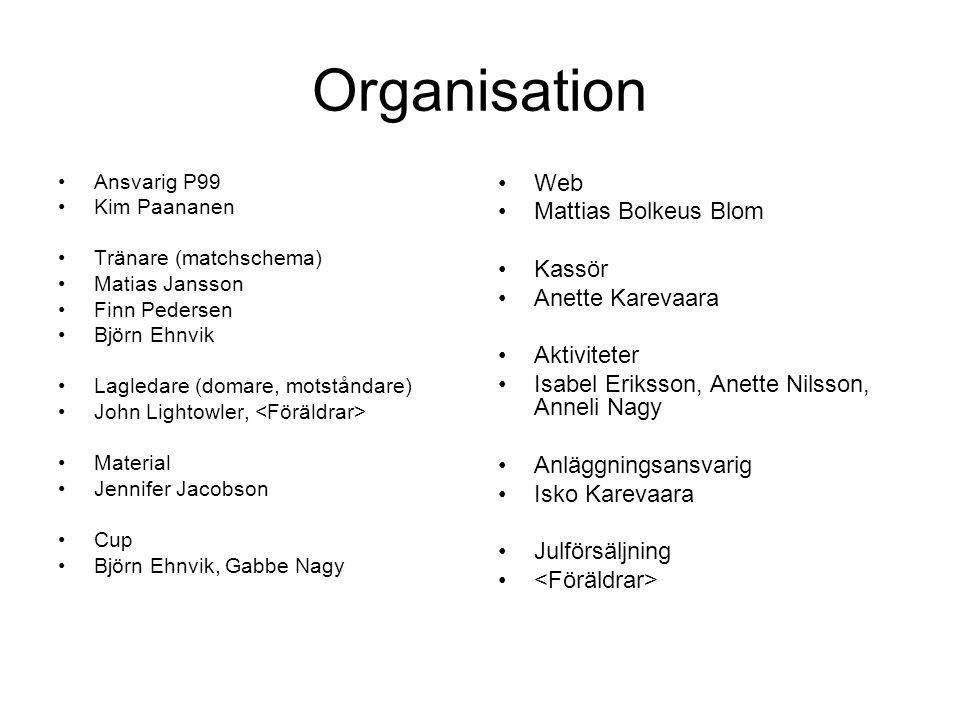 Organisation Ansvarig P99 Kim Paananen Tränare (matchschema) Matias Jansson Finn Pedersen Björn Ehnvik Lagledare (domare, motståndare) John Lightowler