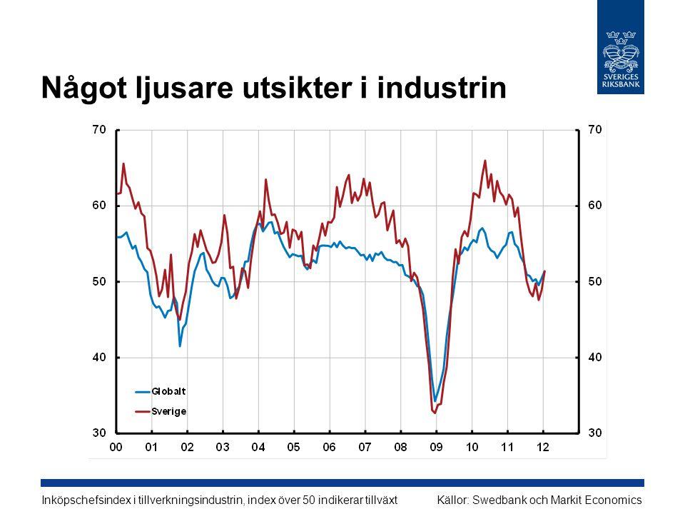 Något ljusare utsikter i industrin Inköpschefsindex i tillverkningsindustrin, index över 50 indikerar tillväxtKällor: Swedbank och Markit Economics