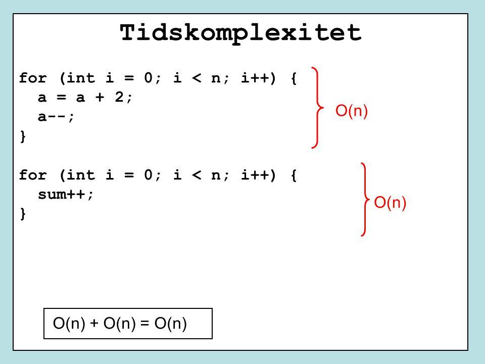 Tidskomplexitet for (int i = 0; i < n; i++) { a = a + 2; a--; } for (int i = 0; i < n; i++) { sum++; } O(n) O(n) + O(n) = O(n)