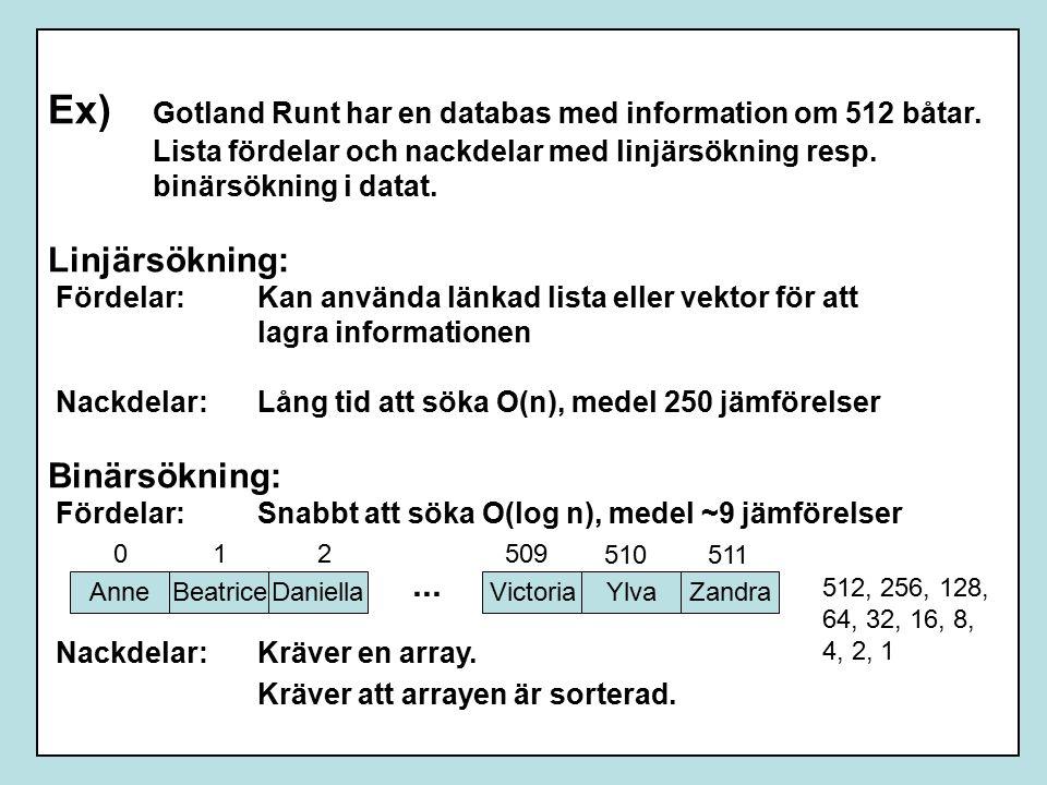 Ex) Gotland Runt har en databas med information om 512 båtar. Lista fördelar och nackdelar med linjärsökning resp. binärsökning i datat. Linjärsökning