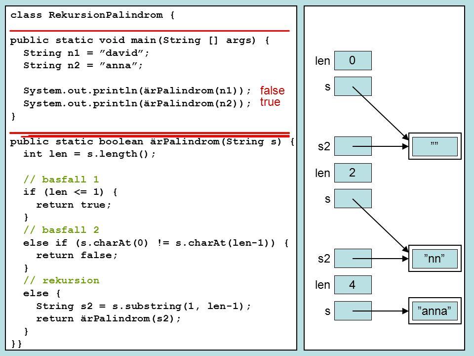 class RekursionPalindrom { public static void main(String [] args) { String n1 = david ; String n2 = anna ; System.out.println(ärPalindrom(n1)); System.out.println(ärPalindrom(n2)); } public static boolean ärPalindrom(String s) { int len = s.length(); // basfall 1 if (len <= 1) { return true; } // basfall 2 else if (s.charAt(0) != s.charAt(len-1)) { return false; } // rekursion else { String s2 = s.substring(1, len-1); return ärPalindrom(s2); } }} false true s david len 5 s2 avi s len 3 s2 s len 0 2 4 nn anna
