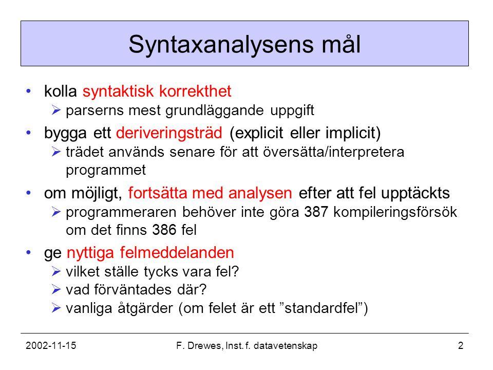 2002-11-15F. Drewes, Inst. f. datavetenskap2 Syntaxanalysens mål kolla syntaktisk korrekthet  parserns mest grundläggande uppgift bygga ett deriverin