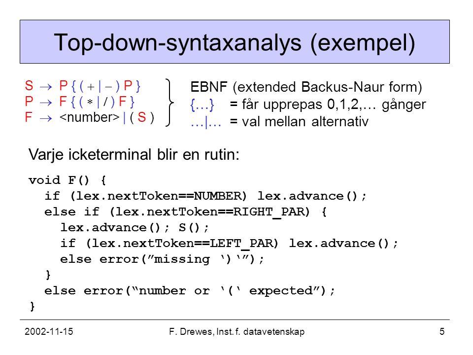 2002-11-15F. Drewes, Inst. f. datavetenskap5 Top-down-syntaxanalys (exempel) Varje icketerminal blir en rutin: void S() { P(); while (lex.nextToken 