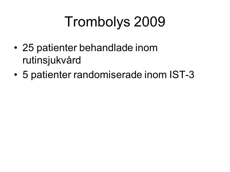 Trombolys 2009 25 patienter behandlade inom rutinsjukvård 5 patienter randomiserade inom IST-3