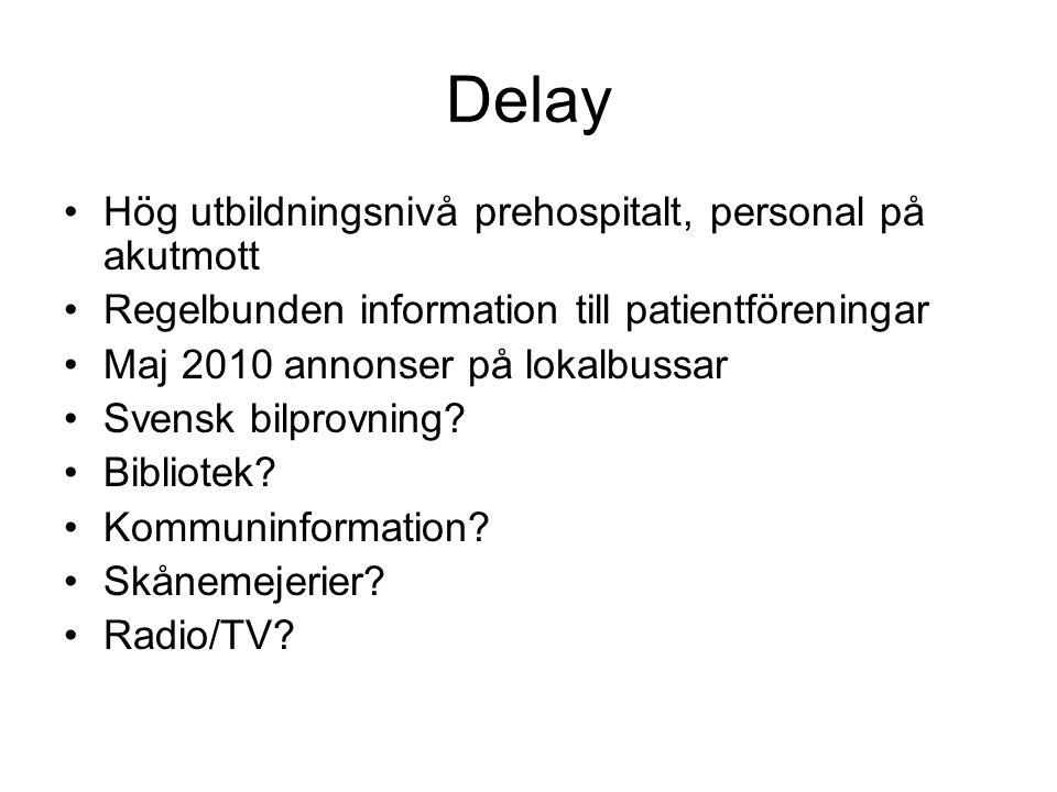 Delay Hög utbildningsnivå prehospitalt, personal på akutmott Regelbunden information till patientföreningar Maj 2010 annonser på lokalbussar Svensk bilprovning.