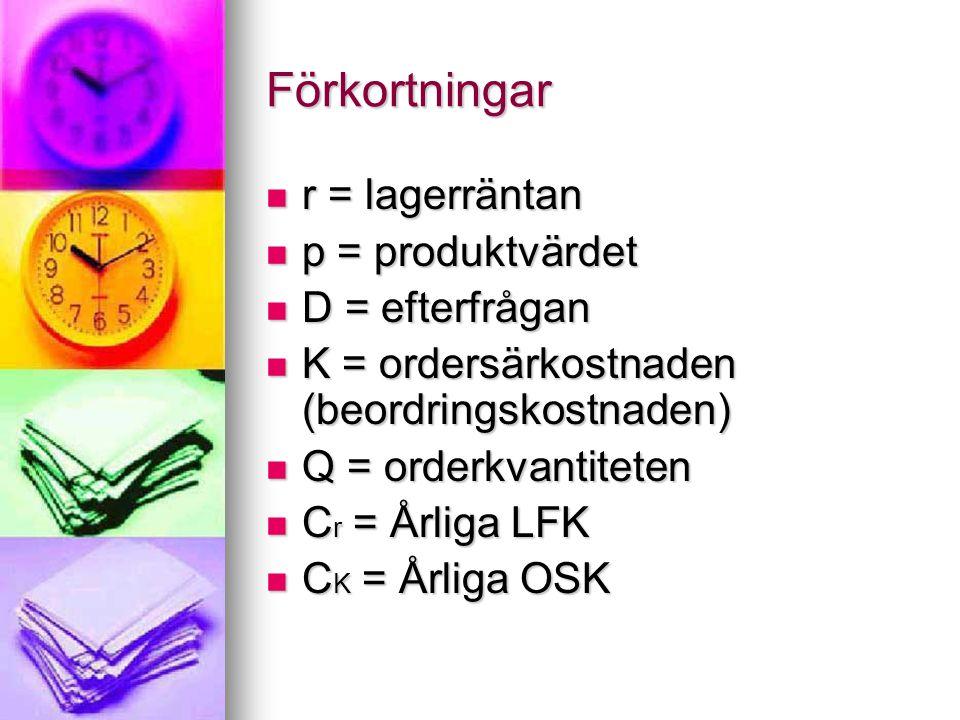 Förkortningar r = lagerräntan r = lagerräntan p = produktvärdet p = produktvärdet D = efterfrågan D = efterfrågan K = ordersärkostnaden (beordringskos