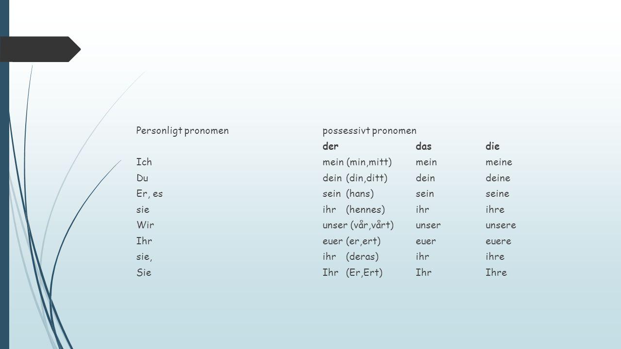 Personligt pronomenpossessivt pronomen derdasdie Ichmein (min,mitt)meinmeine Dudein(din,ditt)deindeine Er, essein(hans)seinseine sieihr(hennes)ihrihre
