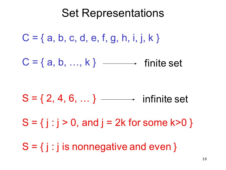 16 Set Representations C = { a, b, c, d, e, f, g, h, i, j, k } C = { a, b, …, k } S = { 2, 4, 6, … } S = { j : j > 0, and j = 2k for some k>0 } S = {