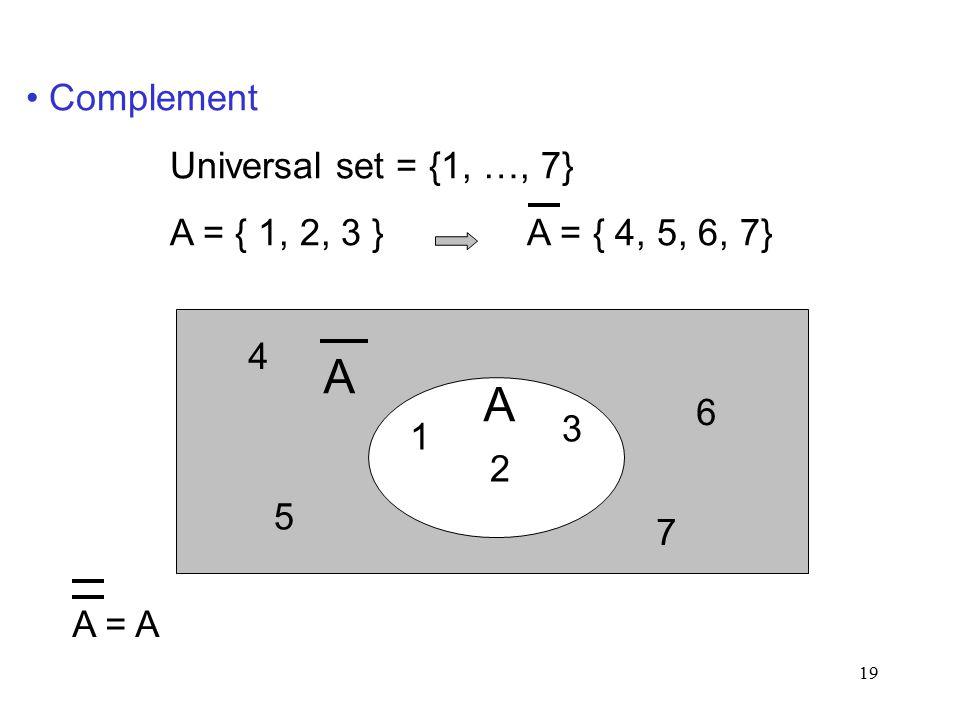 19 Complement Universal set = {1, …, 7} A = { 1, 2, 3 } A = { 4, 5, 6, 7} 1 2 3 4 5 6 7 A A A = A