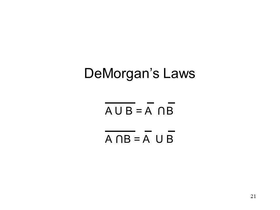 21 DeMorgan's Laws A U B = A B U A B = A U B U