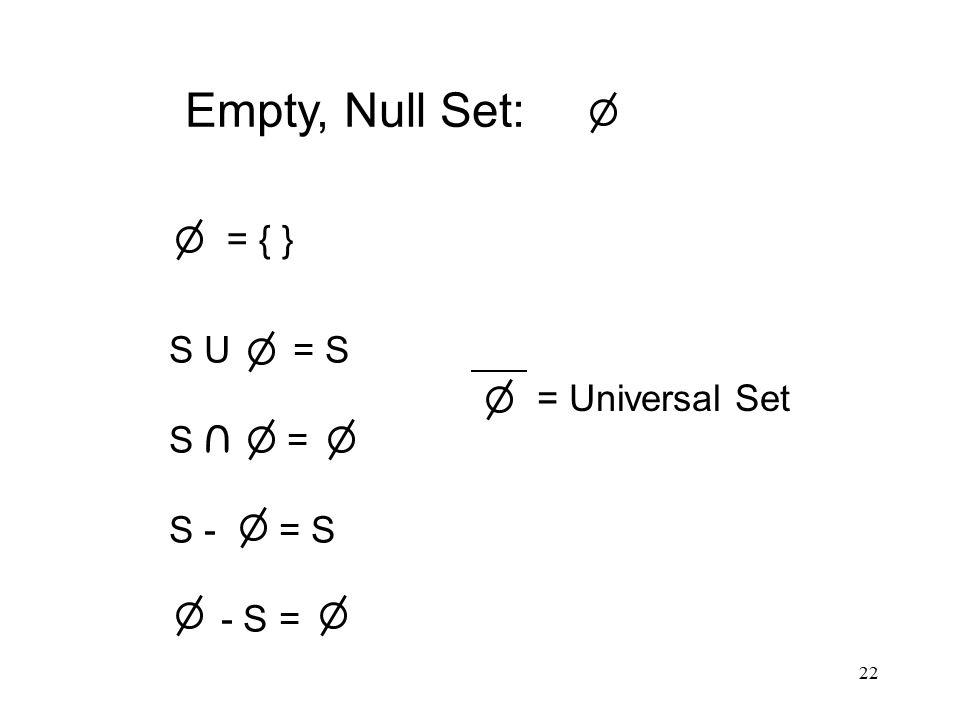 22 Empty, Null Set: = { } S U = S S = S - = S - S = U = Universal Set
