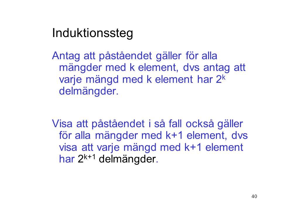 40 Induktionssteg Antag att påståendet gäller för alla mängder med k element, dvs antag att varje mängd med k element har 2 k delmängder.