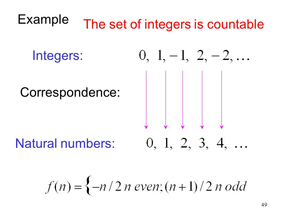 49 Example Integers: The set of integers is countable Correspondence: Natural numbers: