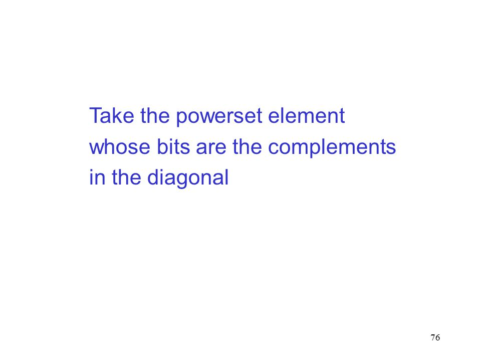 76 Take the powerset element whose bits are the complements in the diagonal