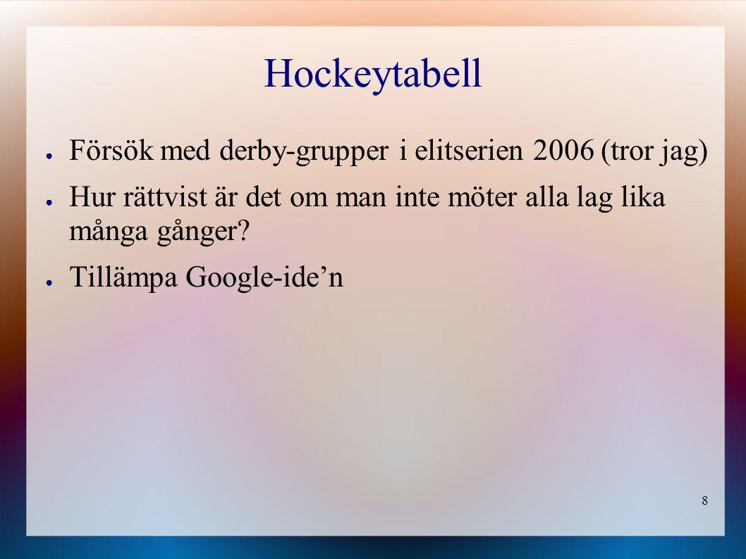 8 Hockeytabell ● Försök med derby-grupper i elitserien 2006 (tror jag) ● Hur rättvist är det om man inte möter alla lag lika många gånger.