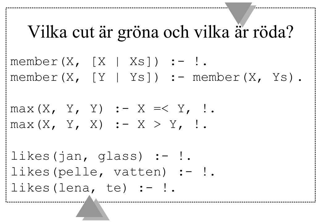 Vilka cut är gröna och vilka är röda. member(X, [X | Xs]) :- !.