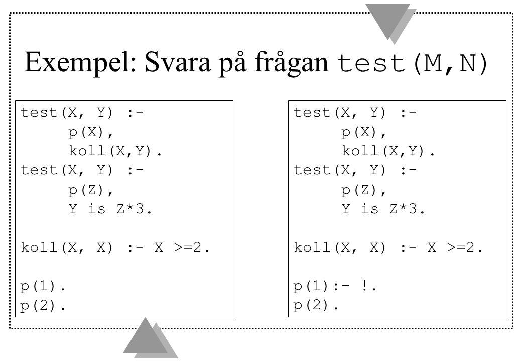 Exempel: Svara på frågan test(M,N) test(X, Y) :- p(X), koll(X,Y).