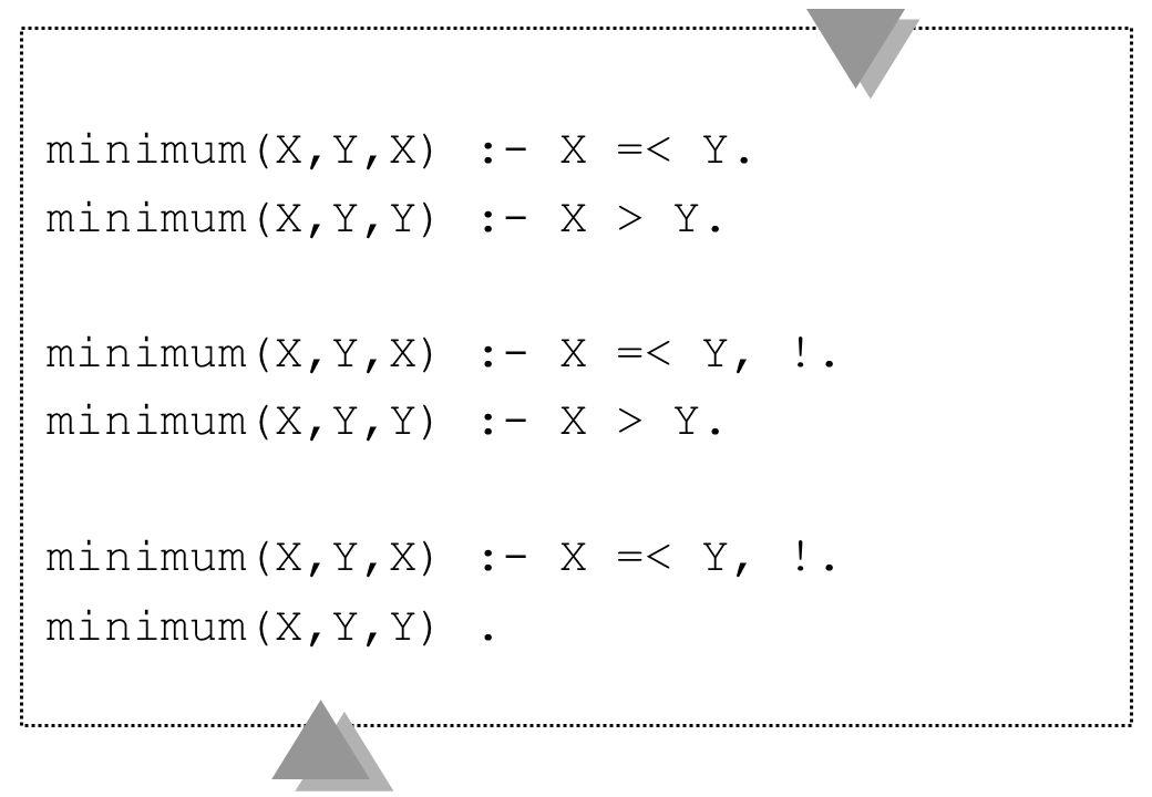 minimum(X,Y,X) :- X =< Y. minimum(X,Y,Y) :- X > Y.