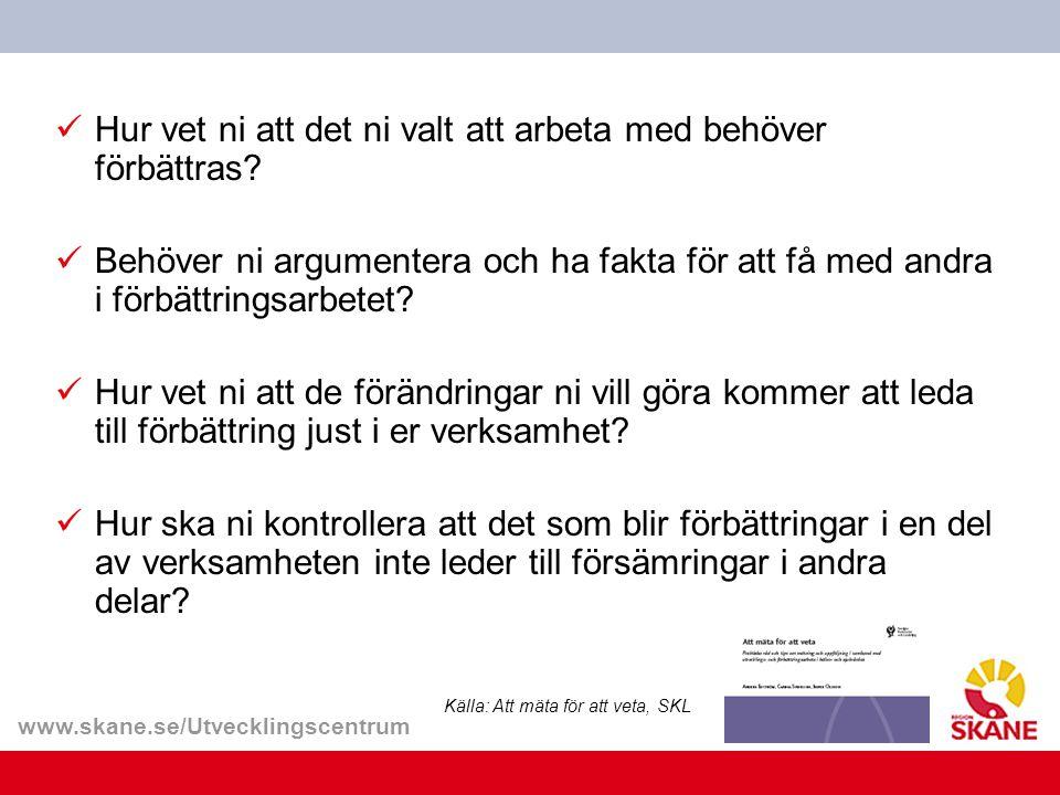 www.skane.se/Utvecklingscentrum Hur vet ni att det ni valt att arbeta med behöver förbättras? Behöver ni argumentera och ha fakta för att få med andra
