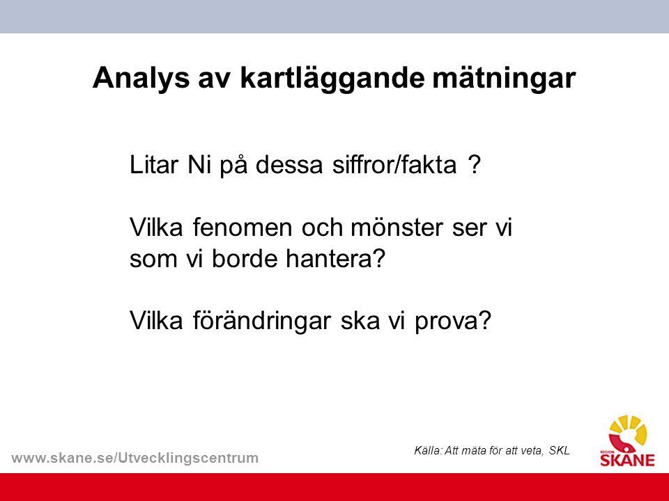 www.skane.se/Utvecklingscentrum Analys av kartläggande mätningar Litar Ni på dessa siffror/fakta ? Vilka fenomen och mönster ser vi som vi borde hante