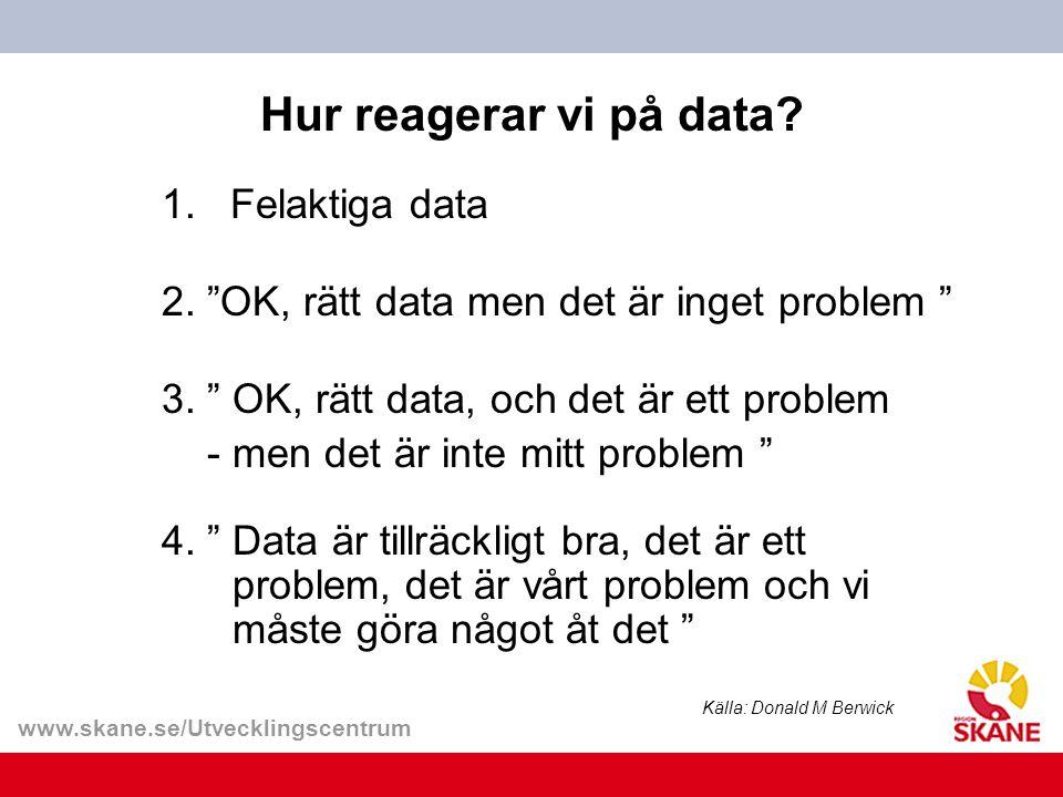 """www.skane.se/Utvecklingscentrum Hur reagerar vi på data? 1. Felaktiga data 2. """"OK, rätt data men det är inget problem """" 3. """" OK, rätt data, och det är"""