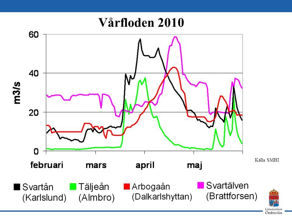 Vårfloden 2010 Källa SMHI
