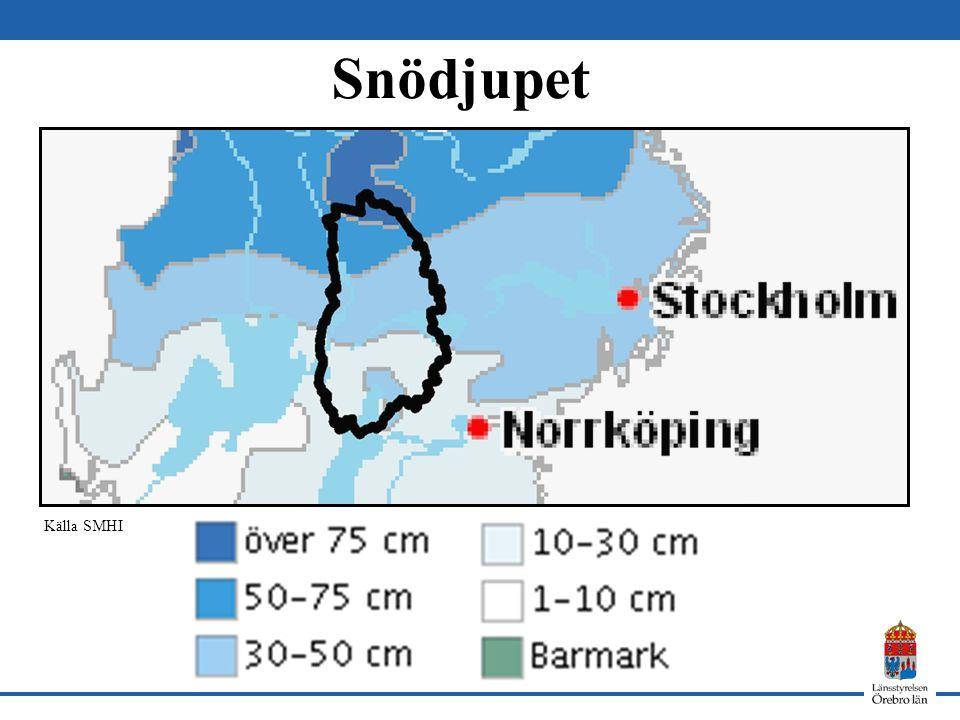 Snödjupet Källa SMHI